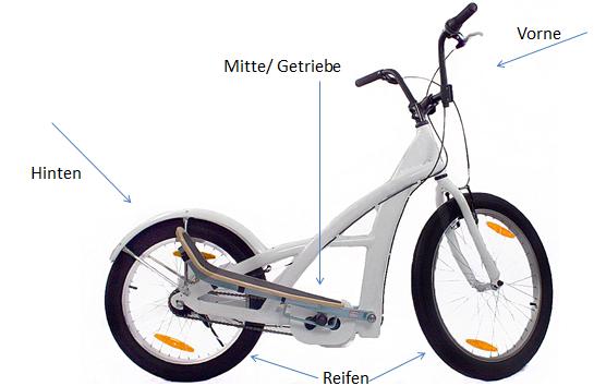 Zubehör Stepperbikes